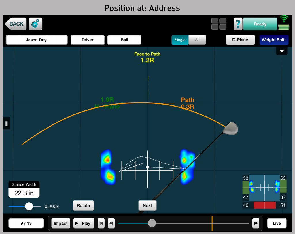 FlightScope-BodiTrak-Data-1