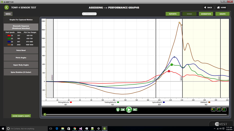 K Motion graph