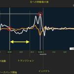 下半身から考えるスイング改善シリーズVol3 塚田好宣プロ(アイアン編)