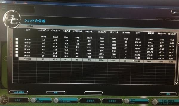 弾道解析器 GC2の測定結果