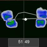 アドレス時、スイング中のウェイト配分、重心移動を解析する。