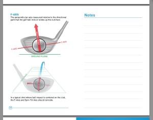 F-Axis ボールの打ち出し角&スピン軸を決める角度